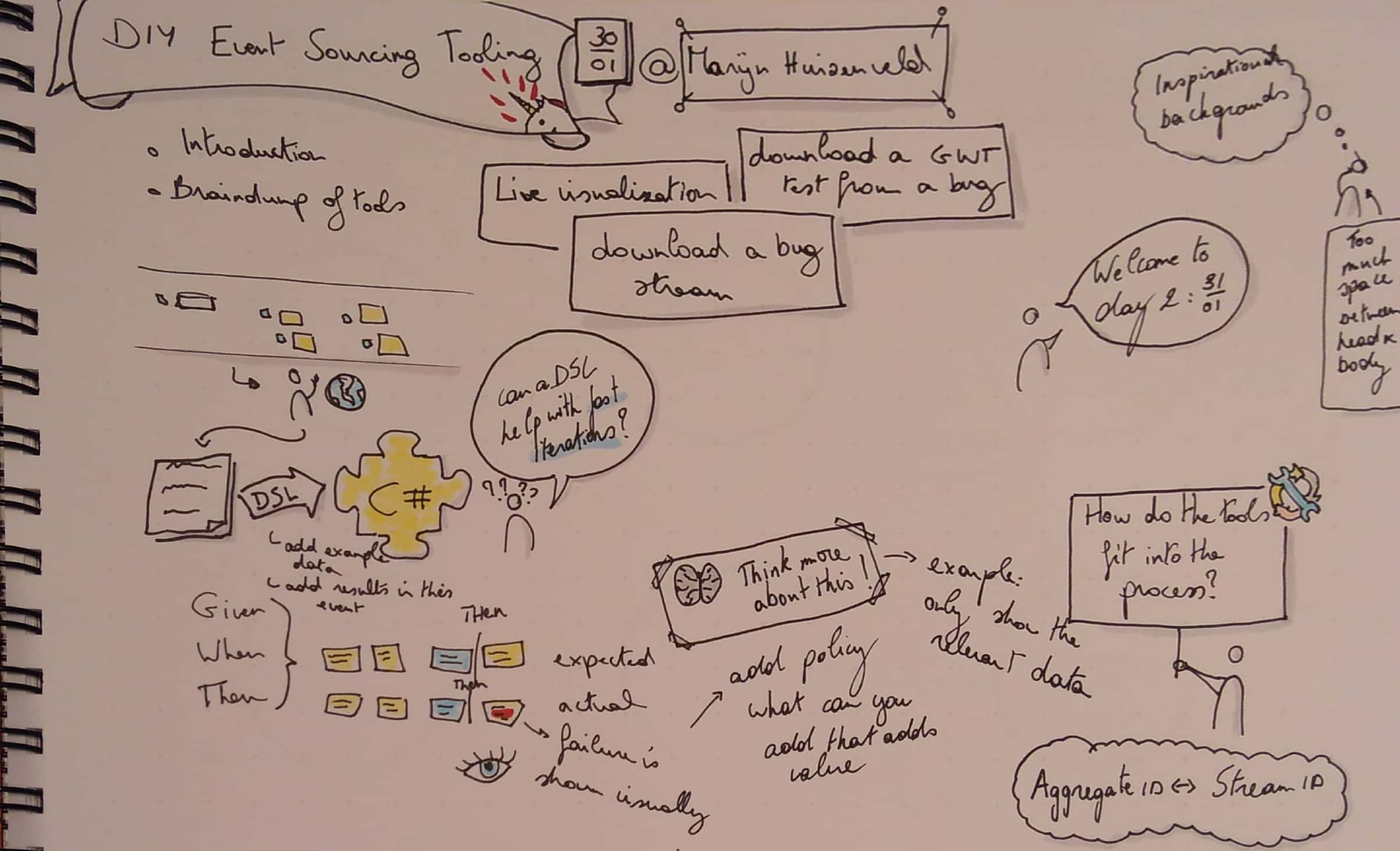 sketchnotes diy event sourcing
